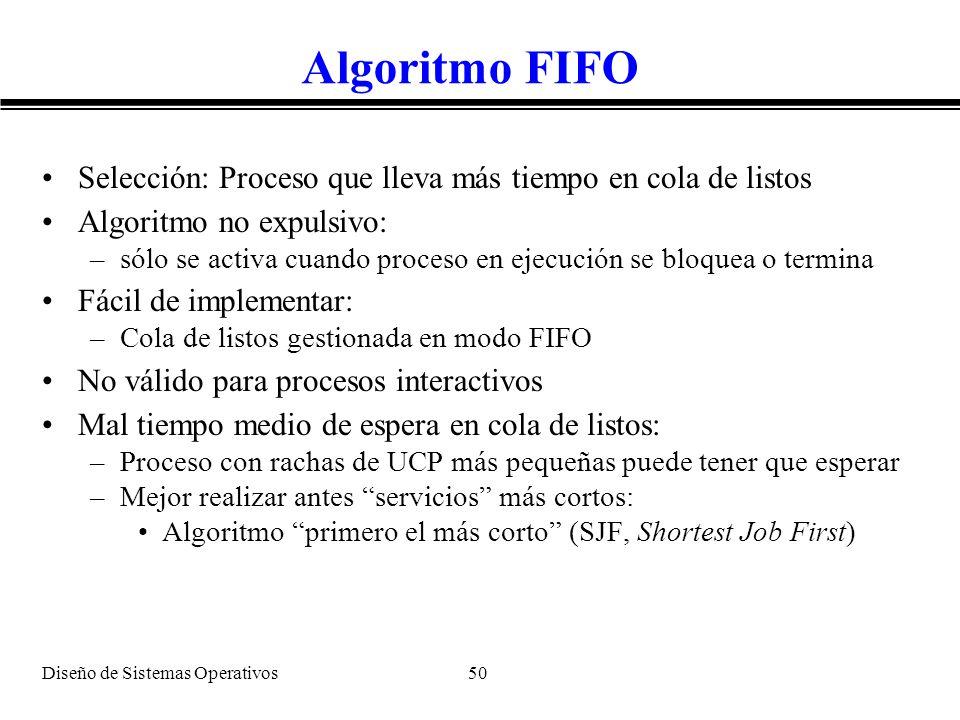 Algoritmo FIFO Selección: Proceso que lleva más tiempo en cola de listos. Algoritmo no expulsivo: