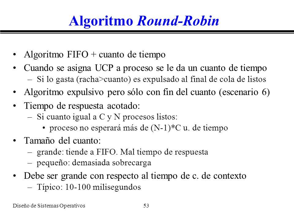 Algoritmo Round-Robin