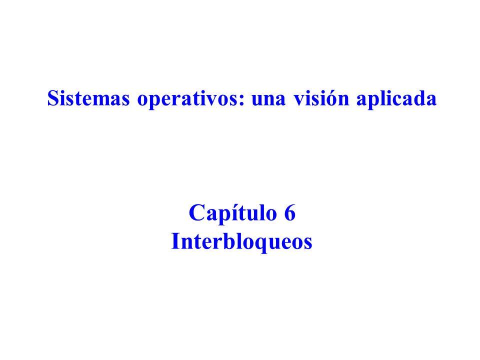 Contenido Introducción Tipos de recursos Modelo del sistema