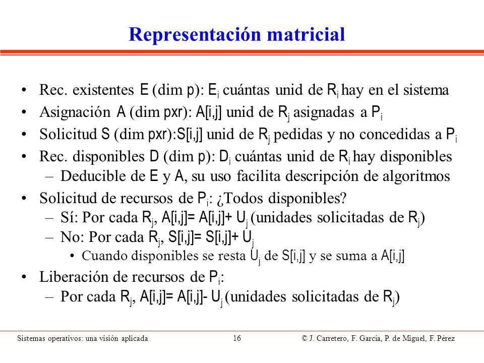 Ejemplo 1 de representación matricial