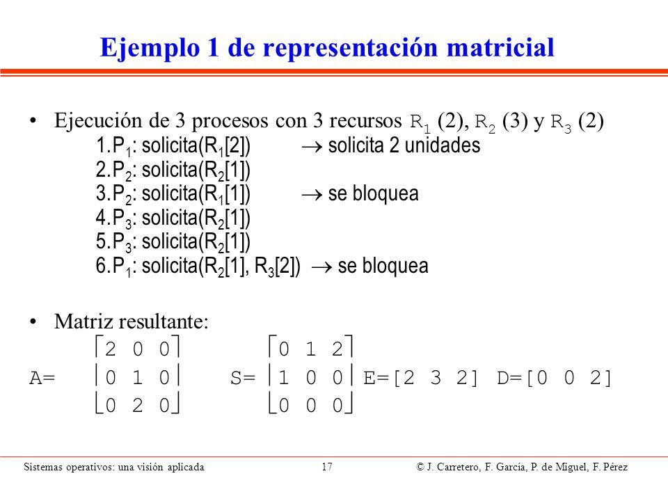 Ejemplo 2 de representación matricial (1unid/rec)