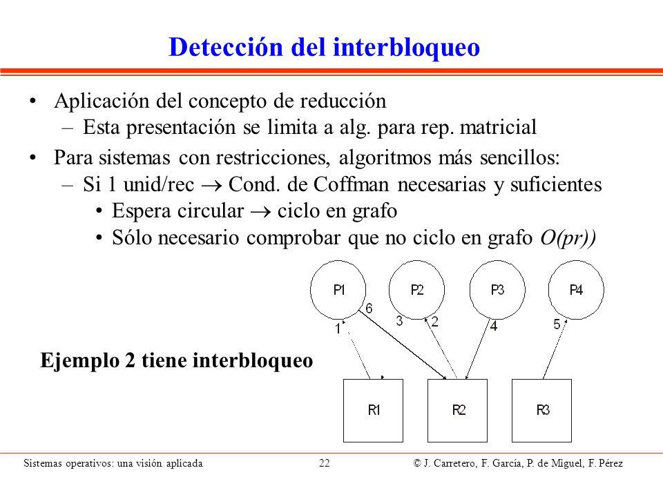 Algoritmo de detección