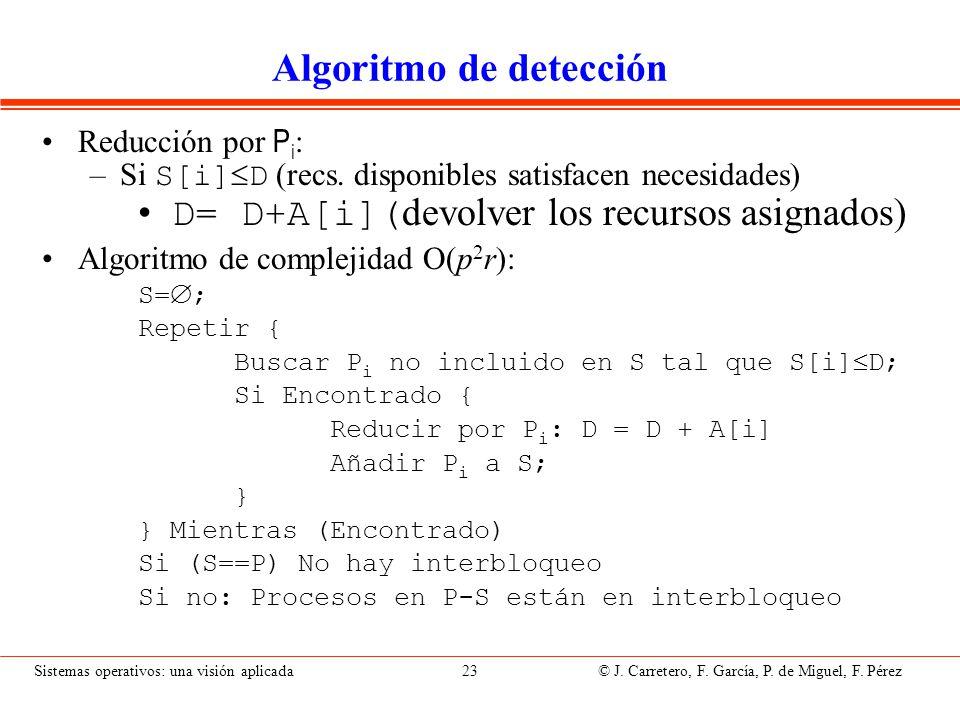 Ejemplo de aplicación del algoritmo (1/3)