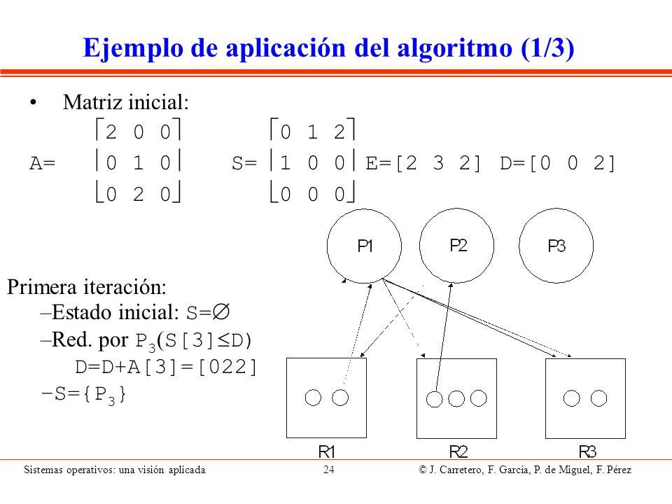 Ejemplo de aplicación del algoritmo (2/3)