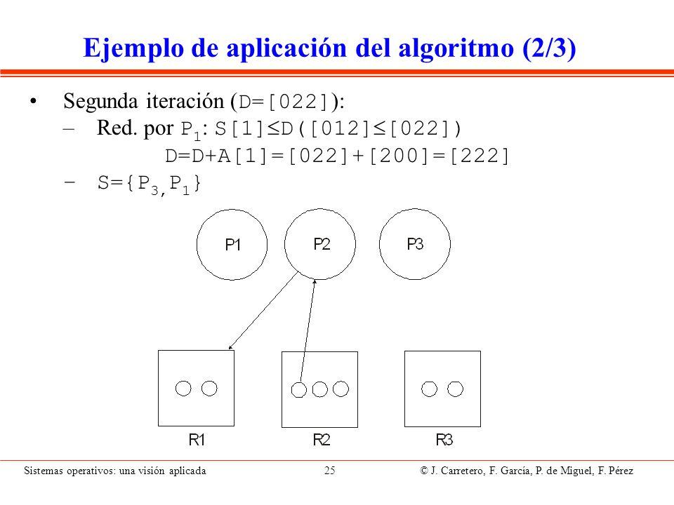 Ejemplo de aplicación del algoritmo (3/3)