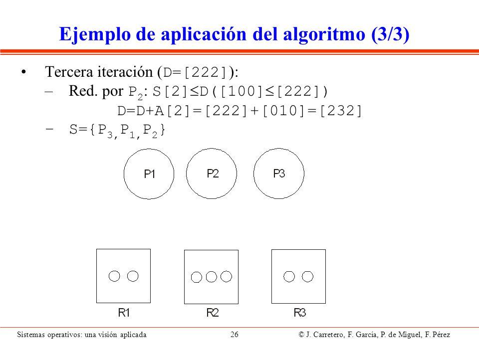 Activación del algoritmo de detección