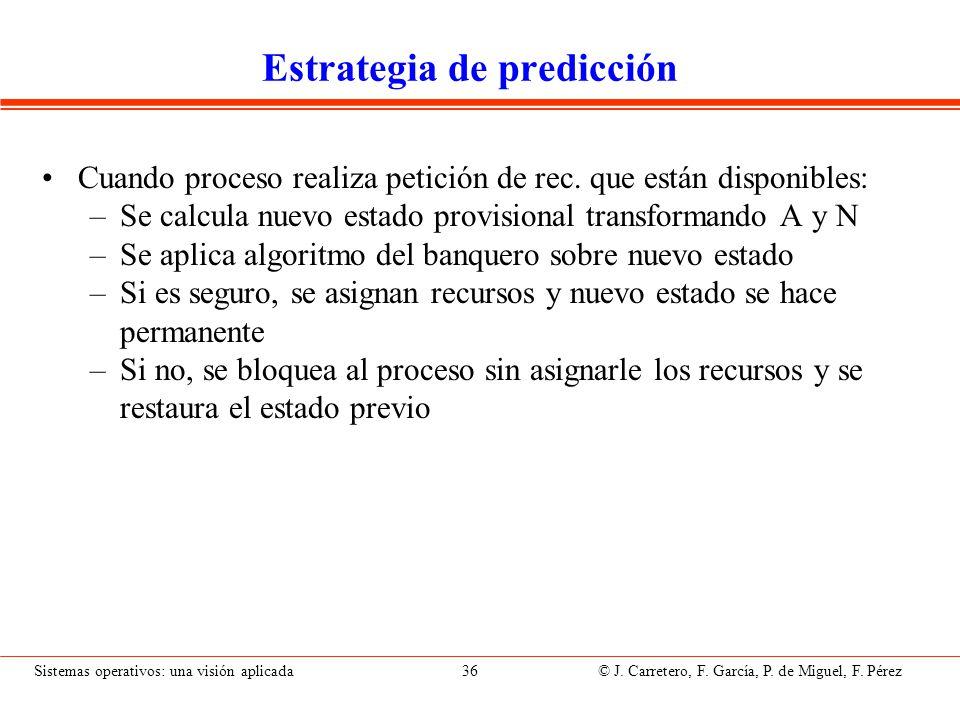 Ejemplo de algoritmo del banquero (1/3)
