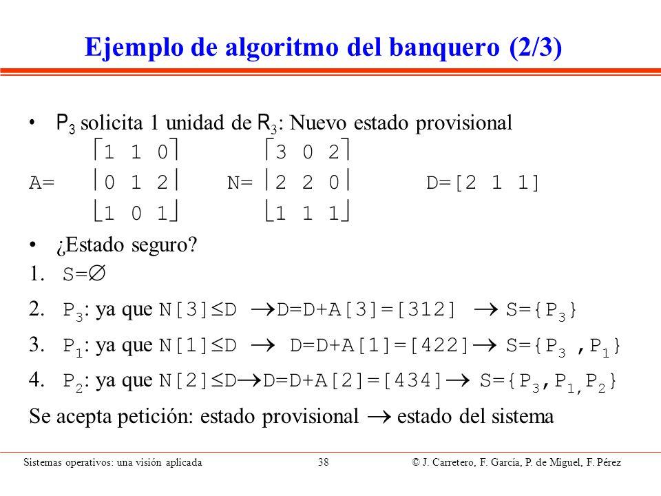 Ejemplo de algoritmo del banquero (3/3)