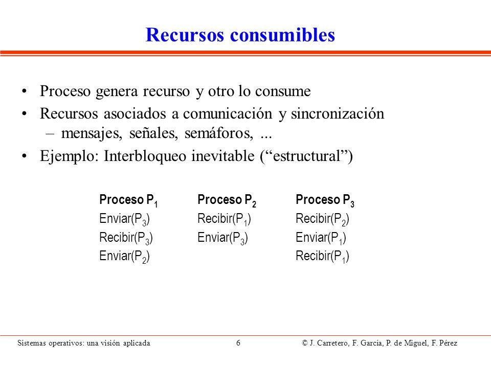 Recursos reutilizables y consumibles