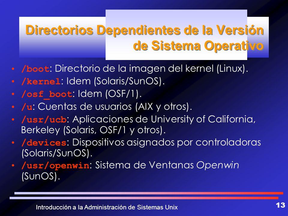 Directorios Dependientes de la Versión de Sistema Operativo