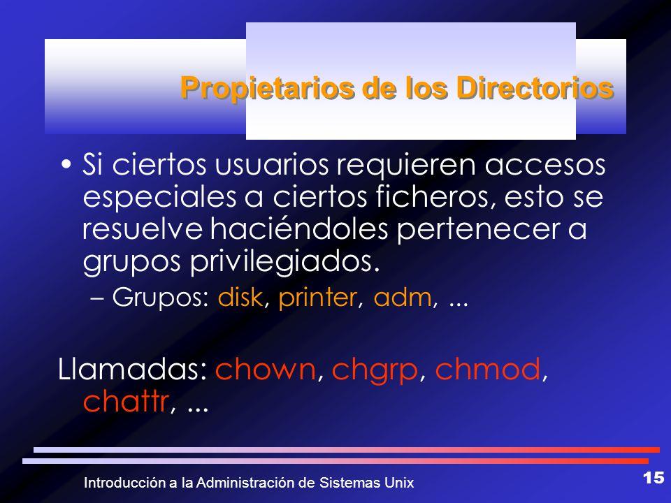 Propietarios de los Directorios