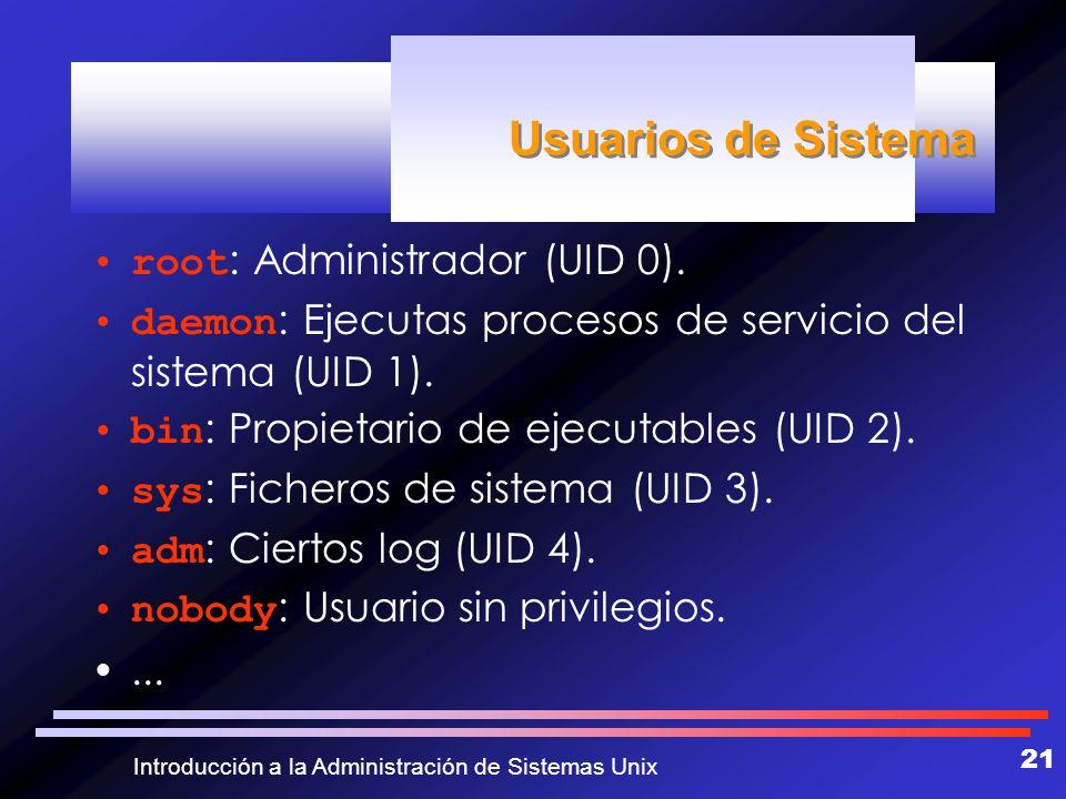 Introducción a la Administración de Sistemas Unix