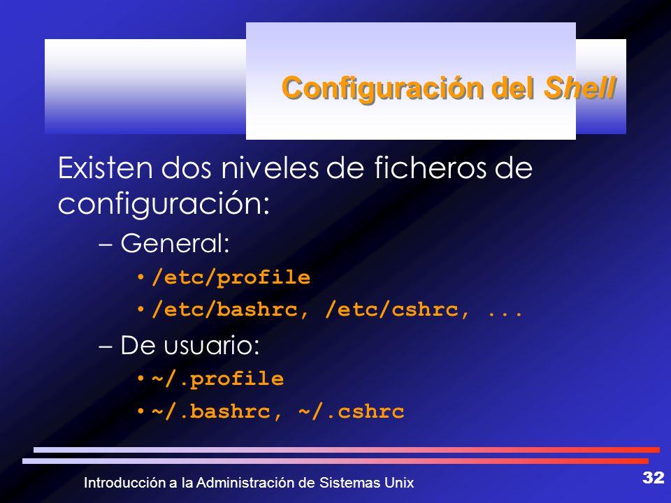 Configuración del Shell