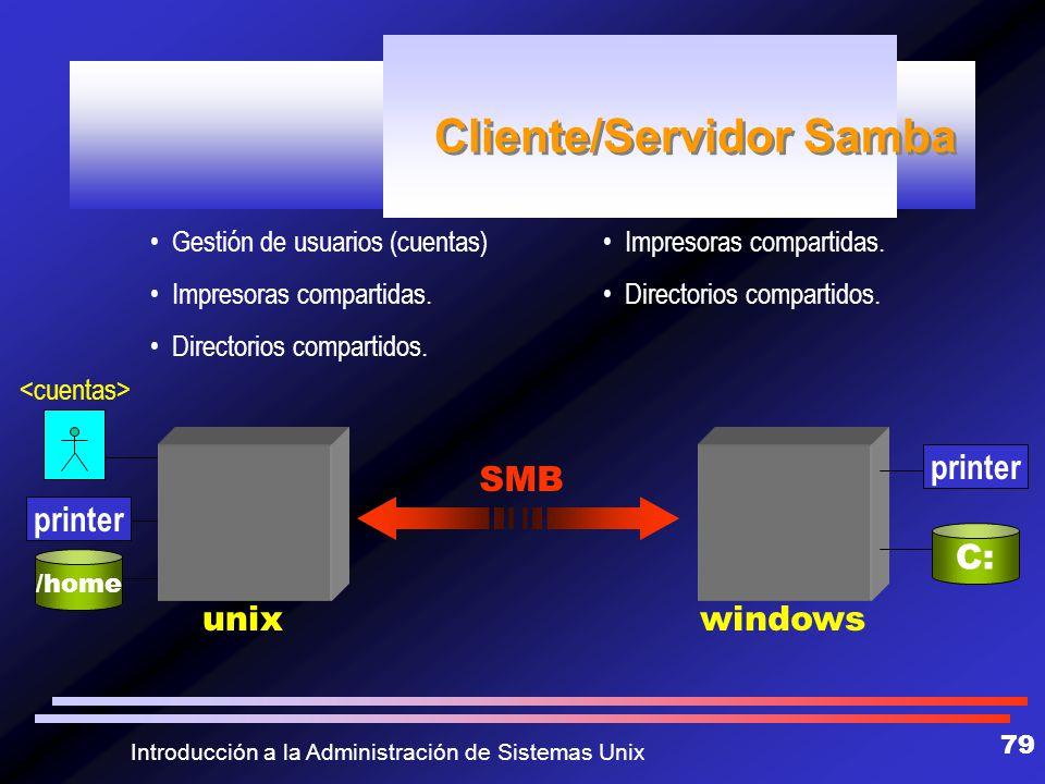 Cliente/Servidor Samba