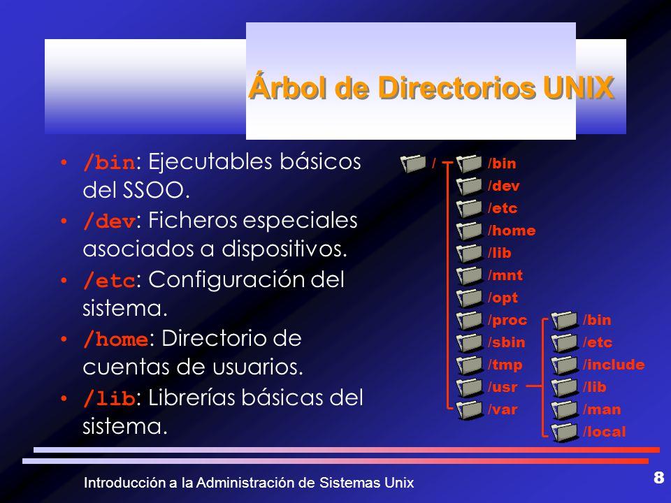 Árbol de Directorios UNIX