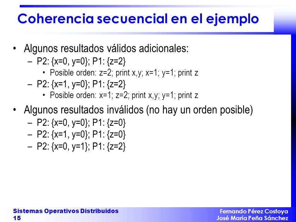 Coherencia secuencial en el ejemplo