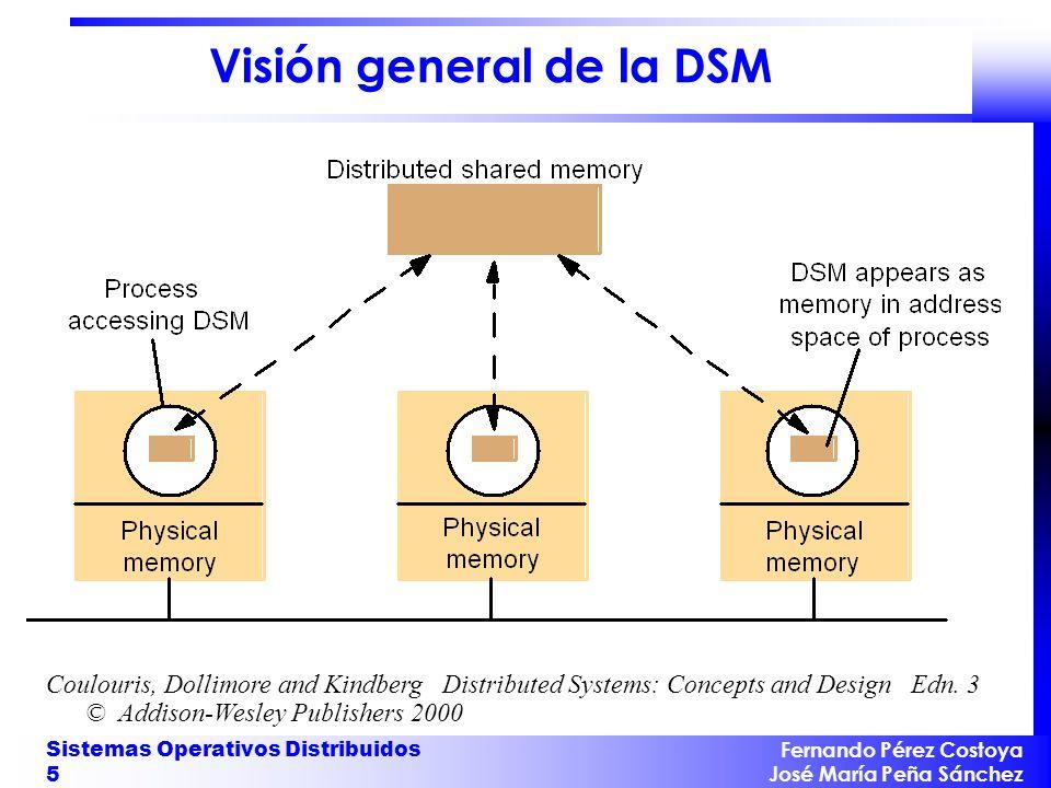 Visión general de la DSM
