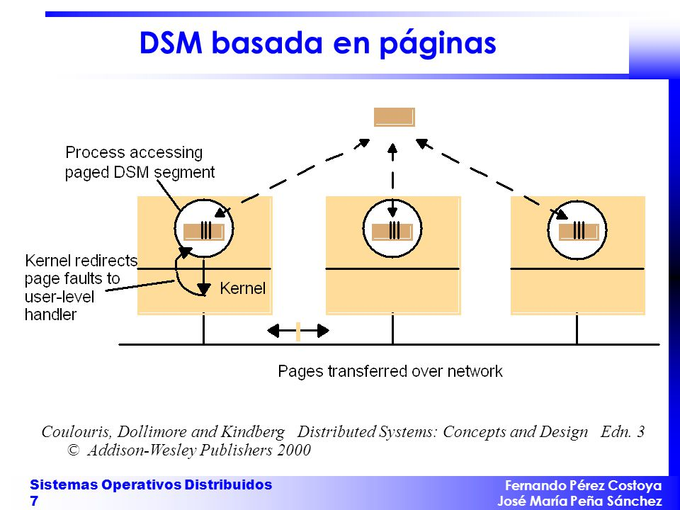 DSM basada en páginas Coulouris, Dollimore and Kindberg Distributed Systems: Concepts and Design Edn. 3 © Addison-Wesley Publishers 2000.