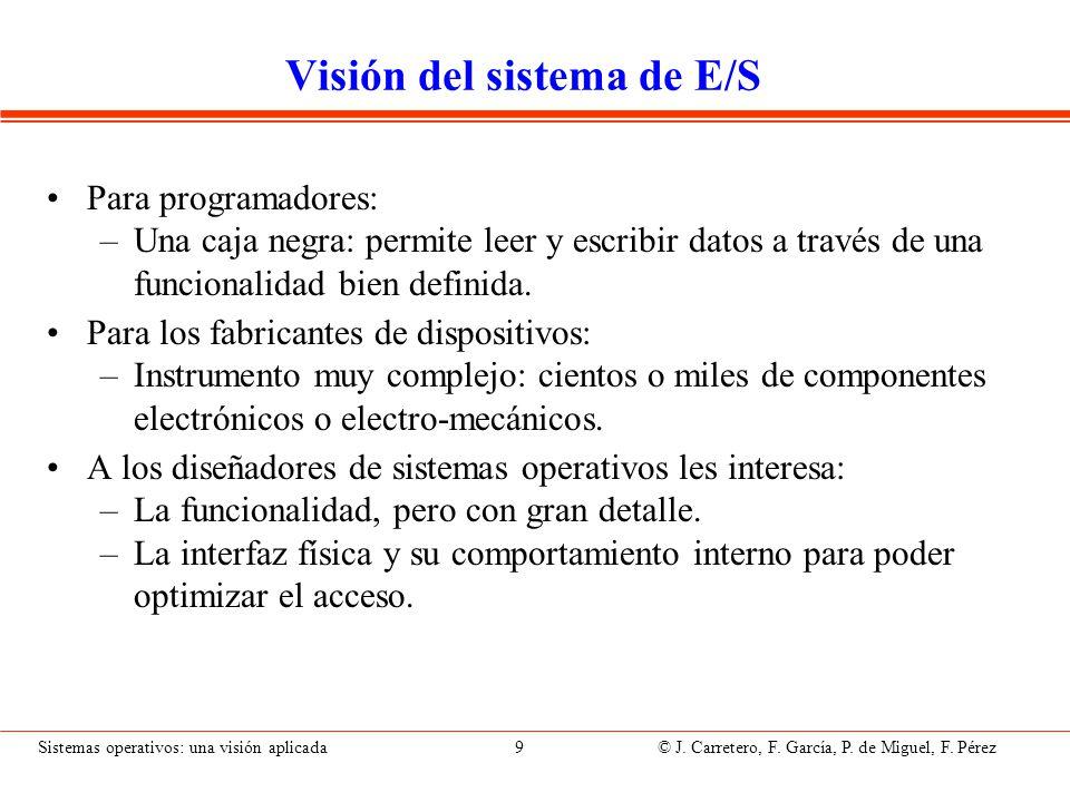 Elementos del sistema de E/S