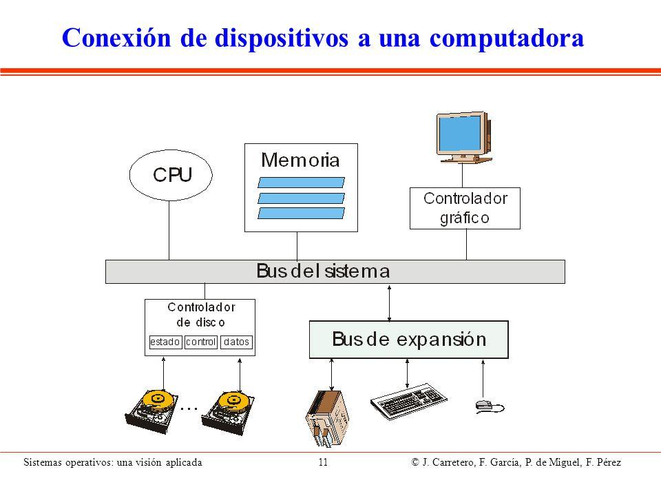Controladores Los estándares permiten usar un controlador para distintos dispositivos. SCSI, Small Computer System Interface.