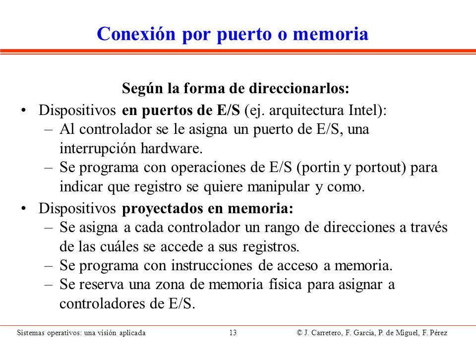 Direcciones de E/S de controladores