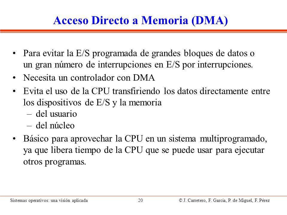 Pasos de E/S por DMA