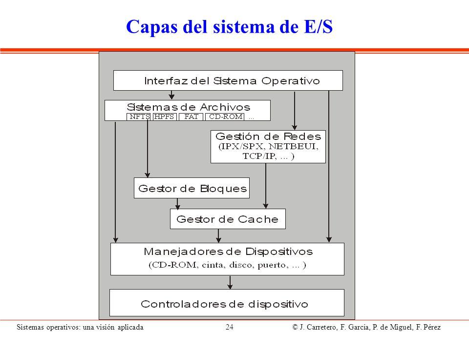 Capas del software de E/S y flujo de una operación