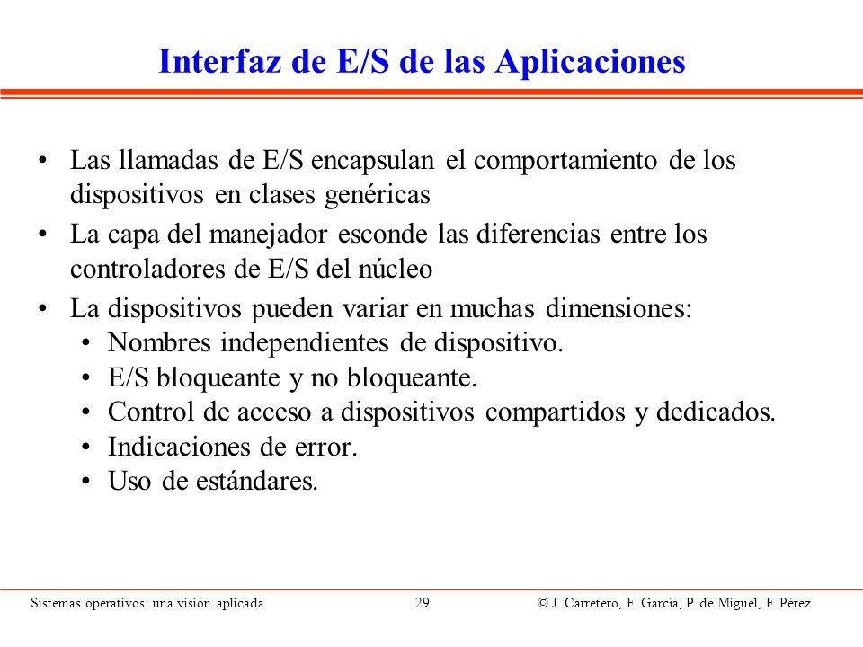 E/S Bloqueante, No-bloqueante y Asíncrona