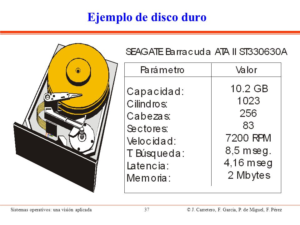 Estructura física de los discos(I)
