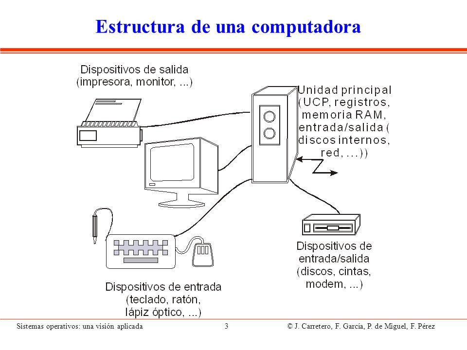 Clasificación de dispositivos