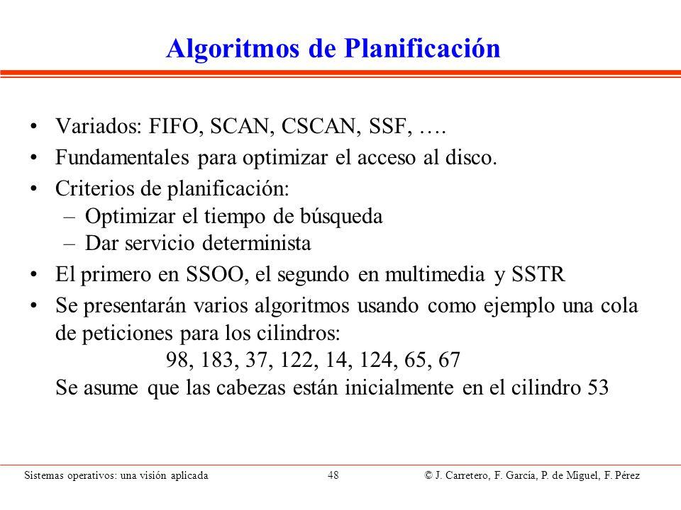 FCFS (FIFO)