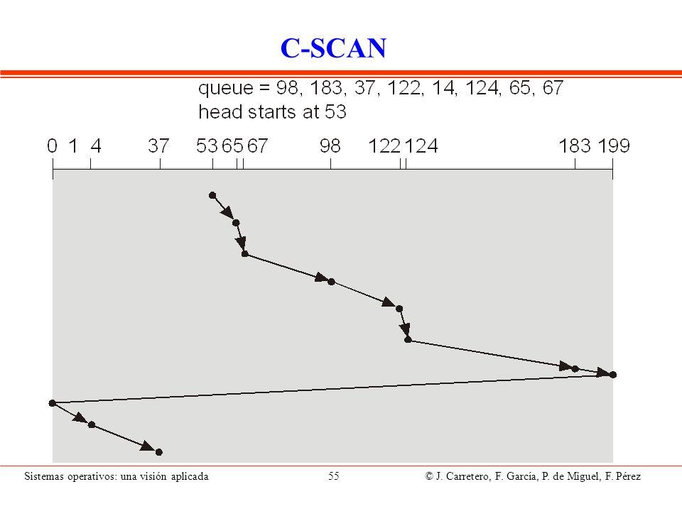 C-LOOK Versión del C-SCAN