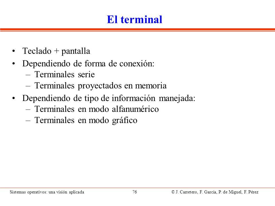 Modo de operación del terminal