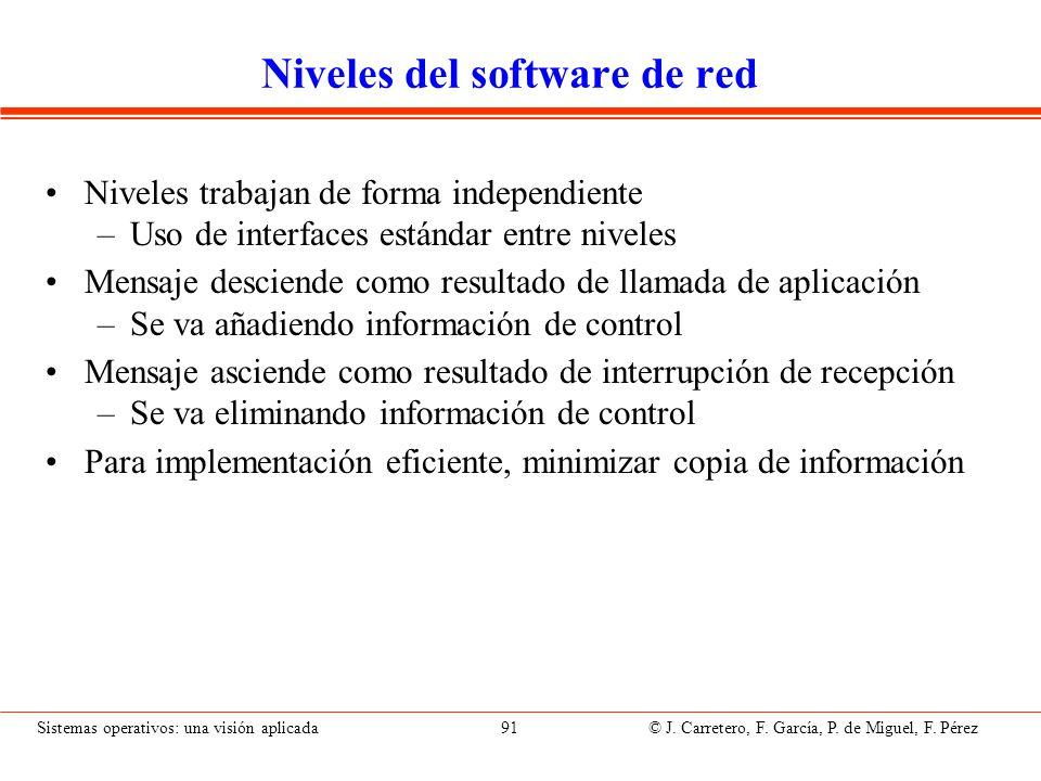 Contenido Introducción Caracterización de los dispositivos de E/S