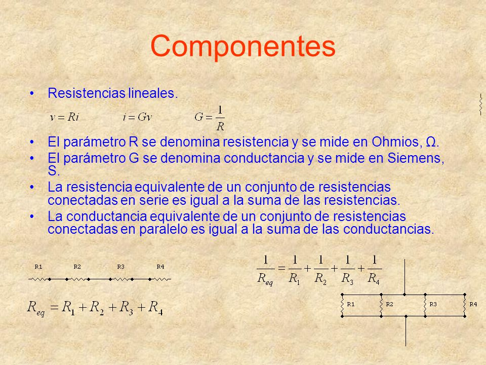 Componentes Resistencias lineales.