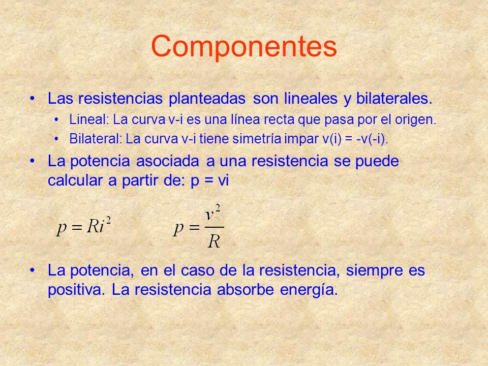 Componentes Las resistencias planteadas son lineales y bilaterales.