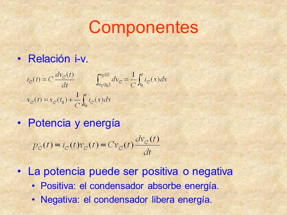 Componentes Relación i-v. Potencia y energía