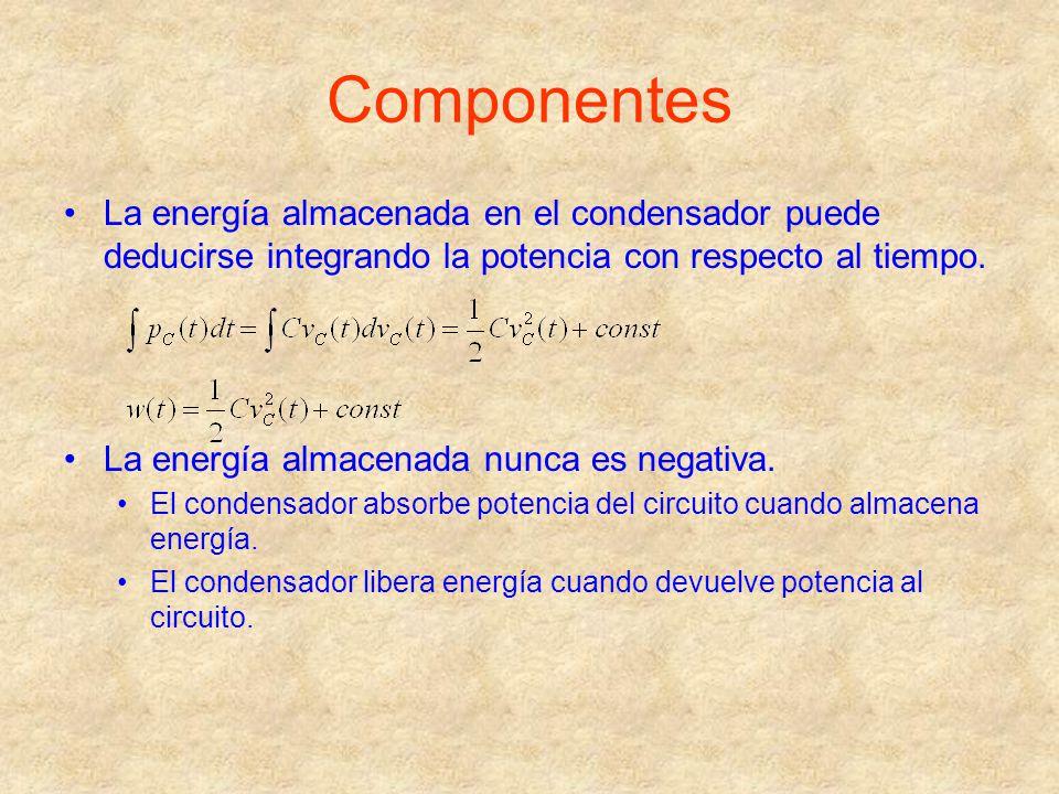 Componentes La energía almacenada en el condensador puede deducirse integrando la potencia con respecto al tiempo.