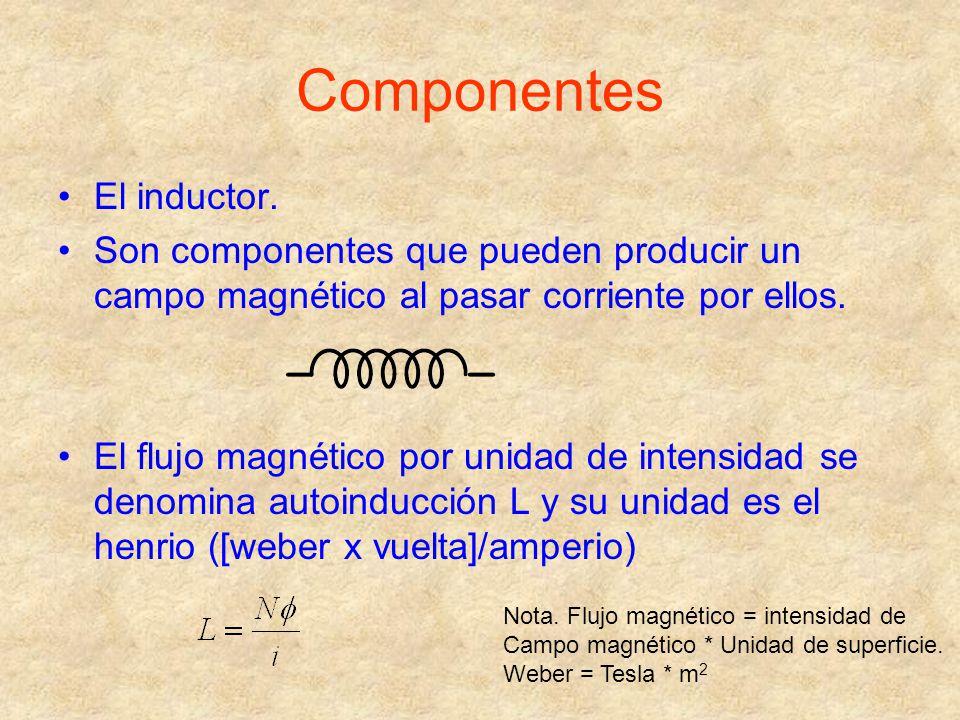 Componentes El inductor.