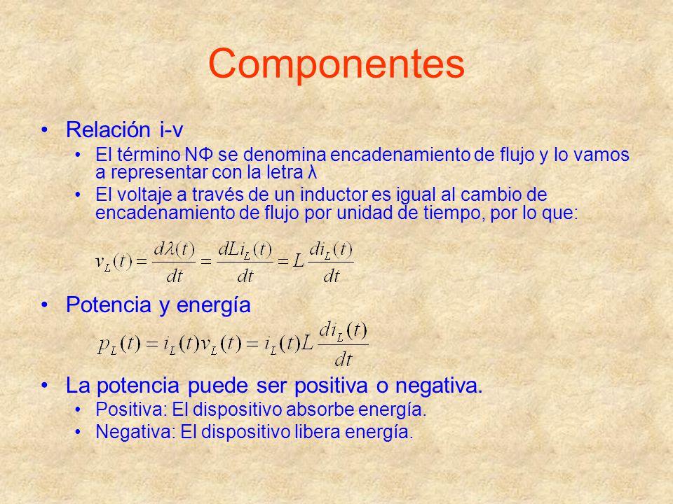 Componentes Relación i-v Potencia y energía