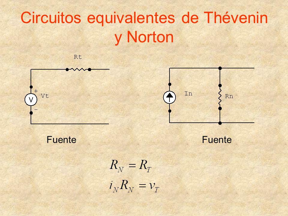 Circuitos equivalentes de Thévenin y Norton