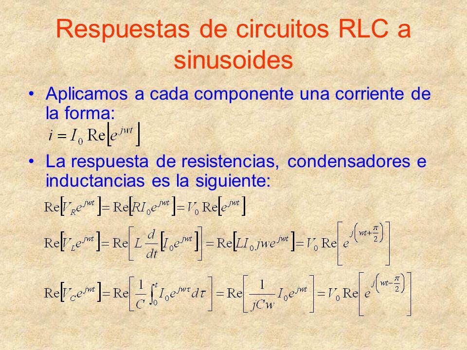 Respuestas de circuitos RLC a sinusoides