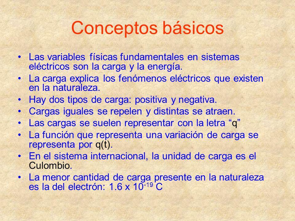Conceptos básicos Las variables físicas fundamentales en sistemas eléctricos son la carga y la energía.