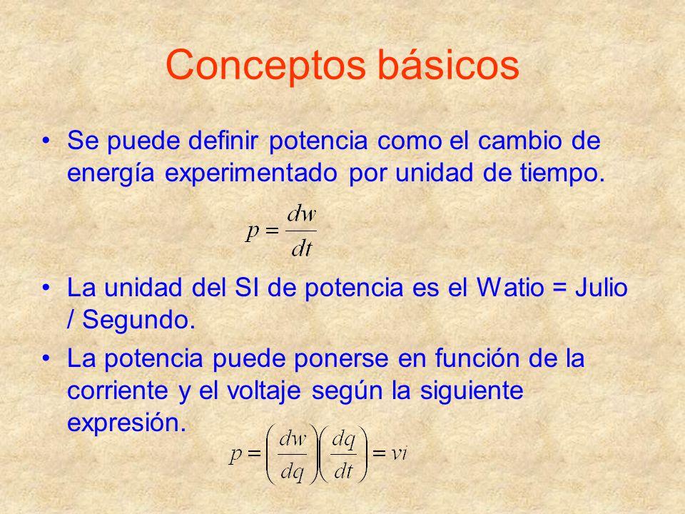 Conceptos básicos Se puede definir potencia como el cambio de energía experimentado por unidad de tiempo.