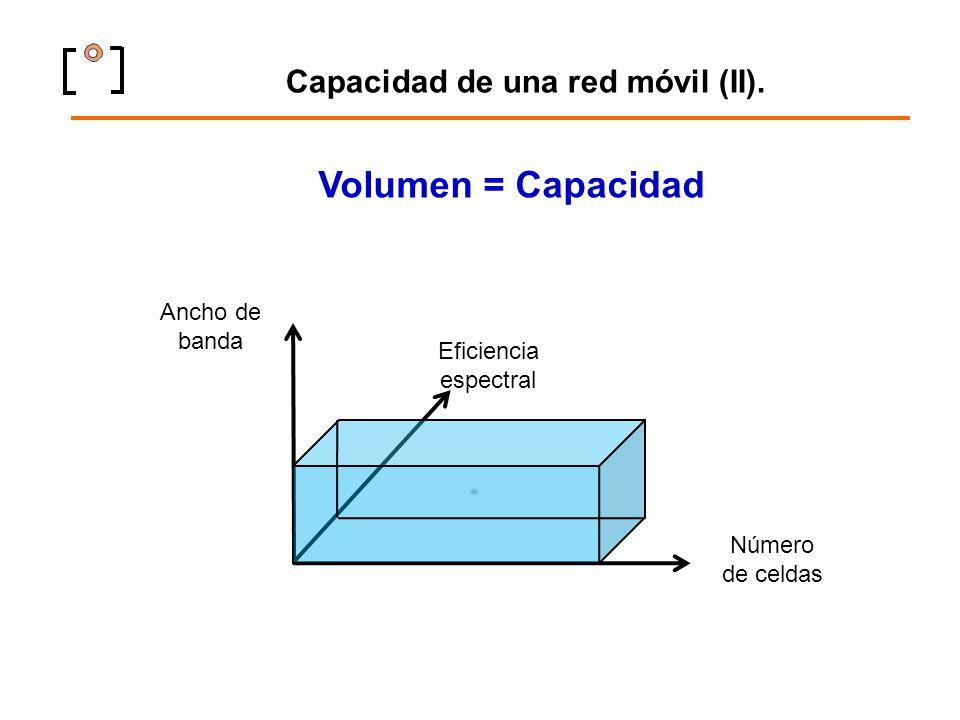 Capacidad de una red móvil (II).