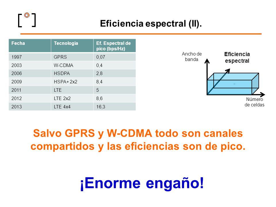 Eficiencia espectral (II).