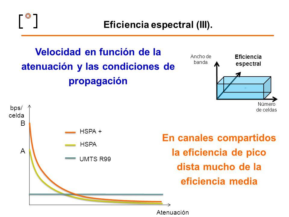 Eficiencia espectral (III).