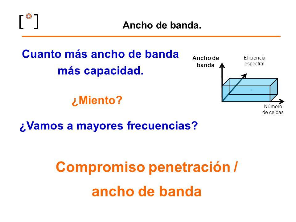 Compromiso penetración / ancho de banda