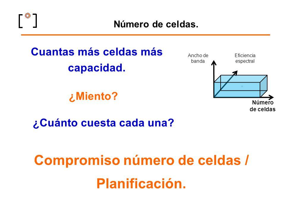 Compromiso número de celdas / Planificación.