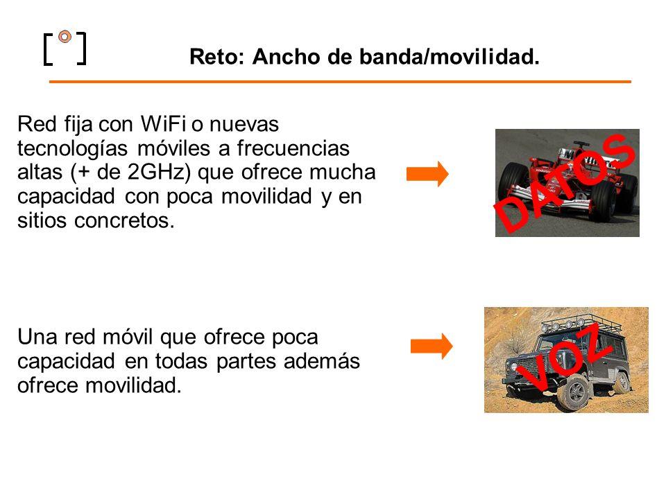 Reto: Ancho de banda/movilidad.